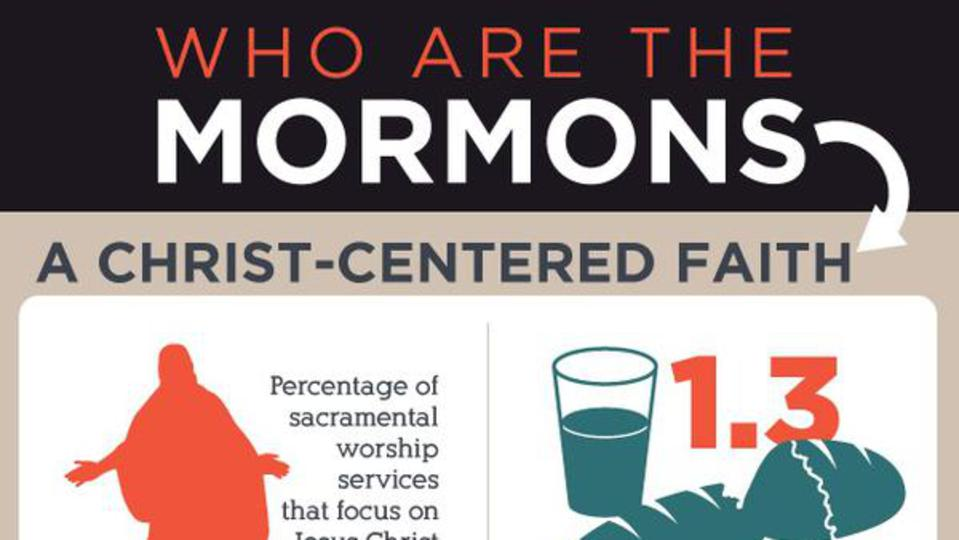 Who are the Mormons Infographic